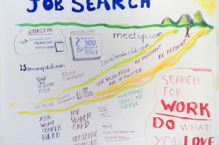 איך לחפש עבודה בצפון