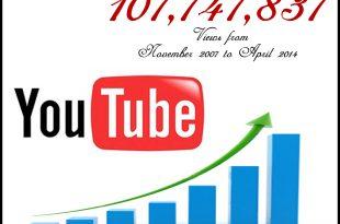 צפיות ביוטיוב איך זה עובד