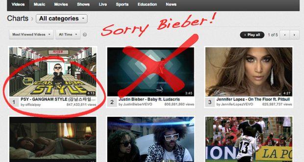 שיא צפיות ביוטיוב